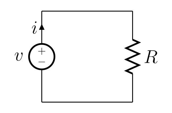 A Fundamental Depiction of an Electrical Circuit – Ohm's Law: v (Voltage) = i (Current) x R (Resistance)